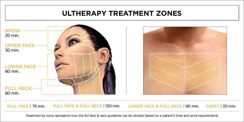 ultherapy treatment phuket